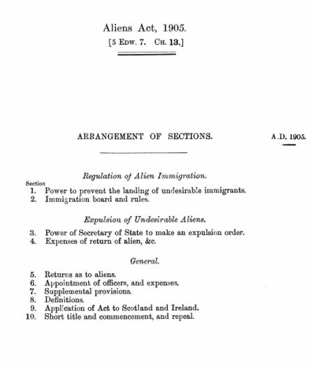 Aliens Act 1905